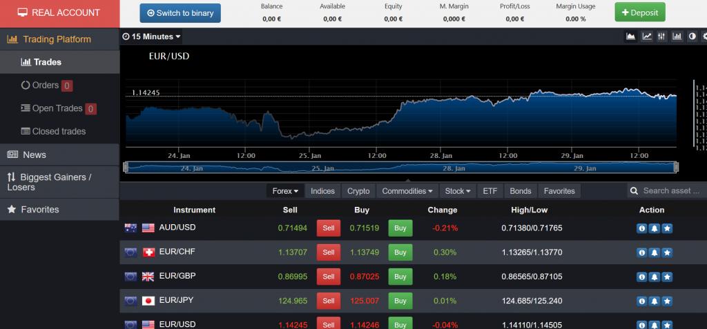 Bitcoin Method Ervaringen en Resultaten