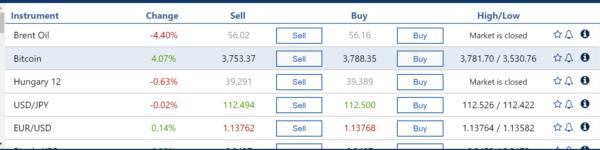 jak kupić bitcoiny na plus500