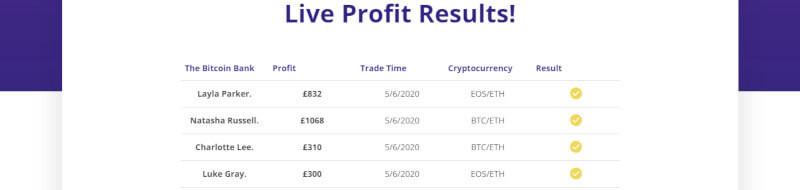 Bitcoin Bank zarobki