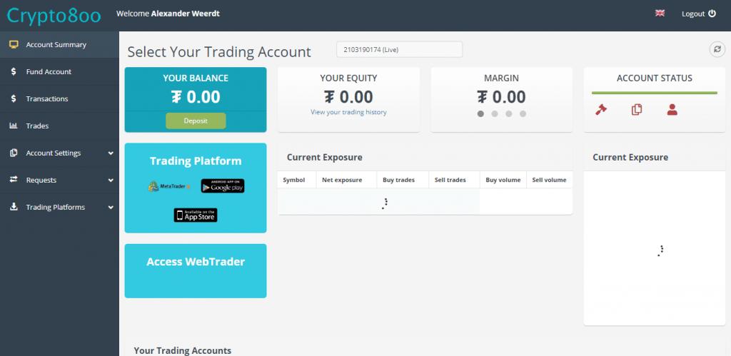 Bitcoin Up handel